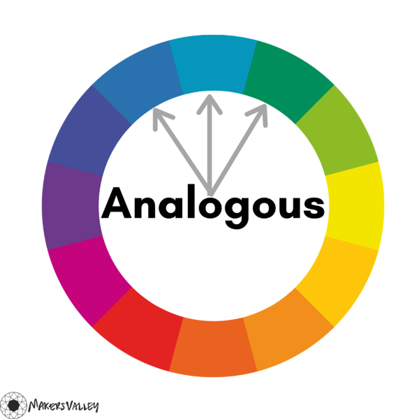 Analogous Colors on the Color Wheel | MakersValley