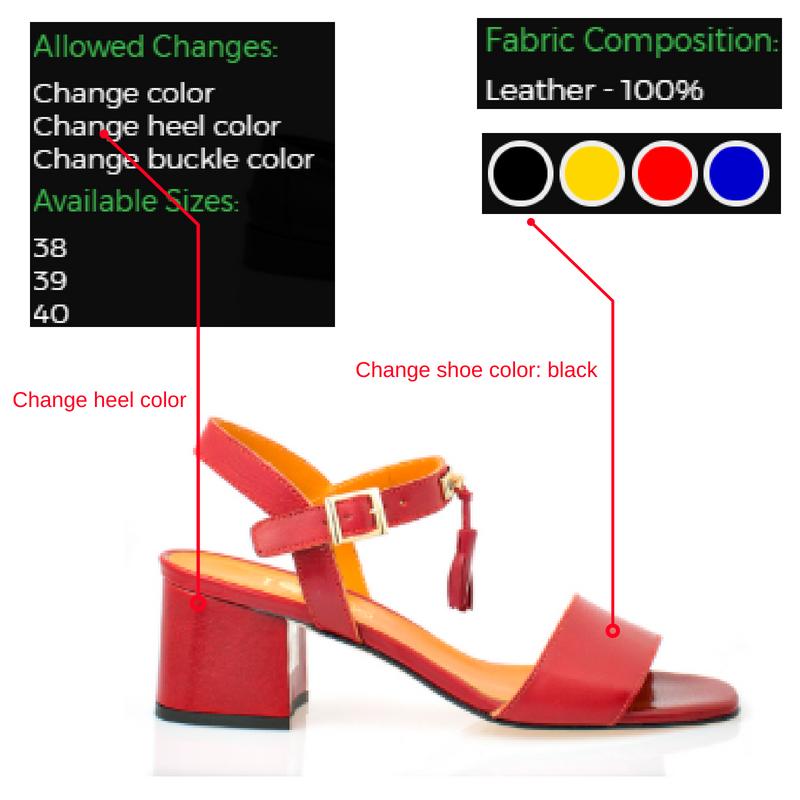 Custom white label shoe