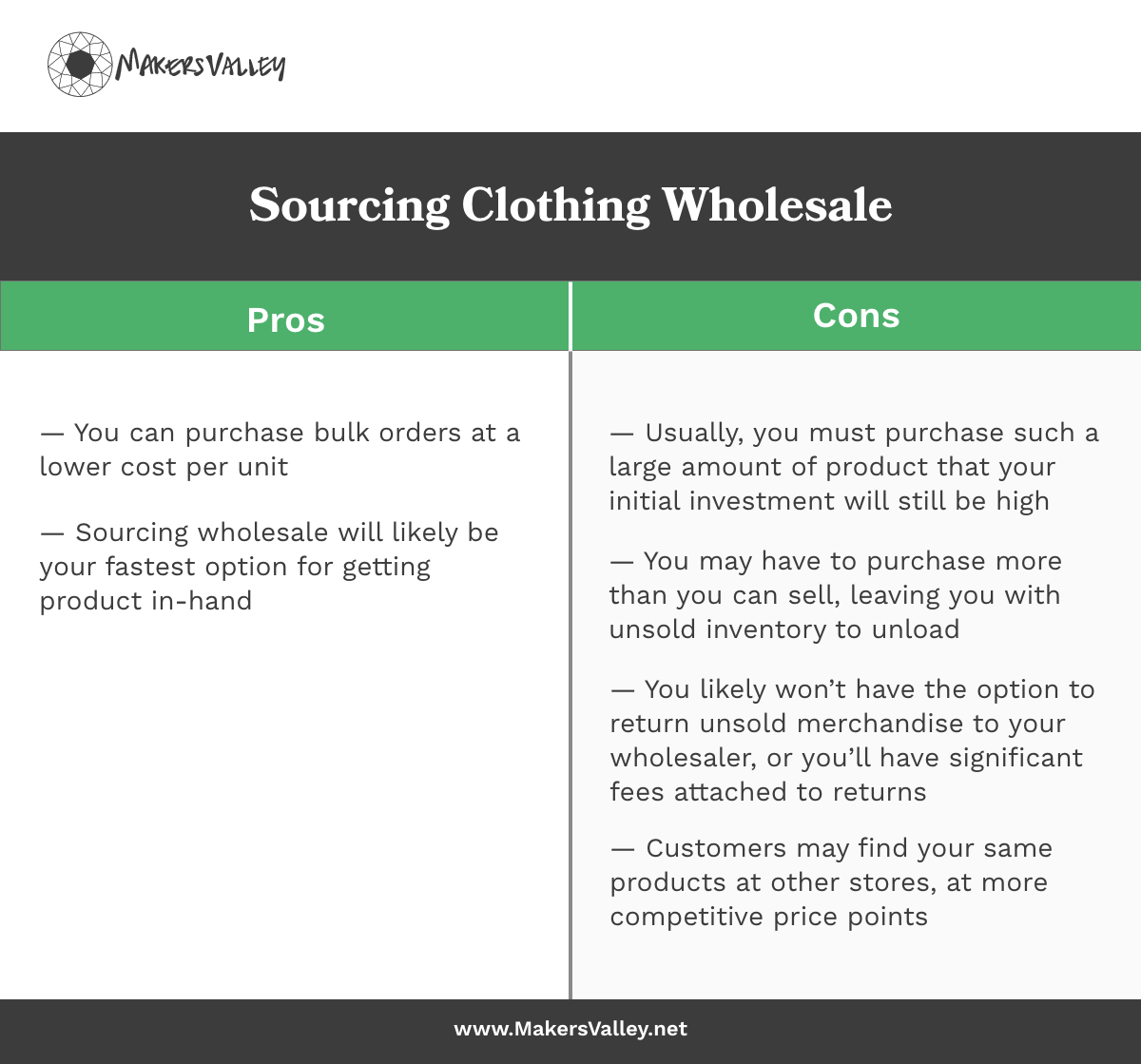 Pros and Cons - Sourcing Clothing Wholesale
