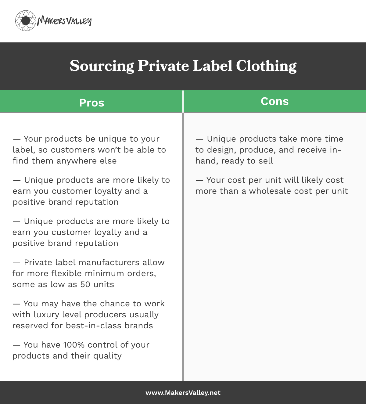 Pros and Cons - Sourcing Clothing with Private Label