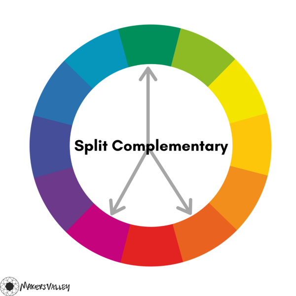 Split Complementary Colors on the Color Wheel | MakersValley