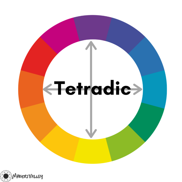 Tetradic Colors on the Color Wheel | MakersValley
