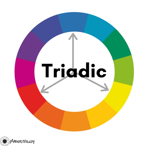 Triadic Colors on the Color Wheel | MakersValley