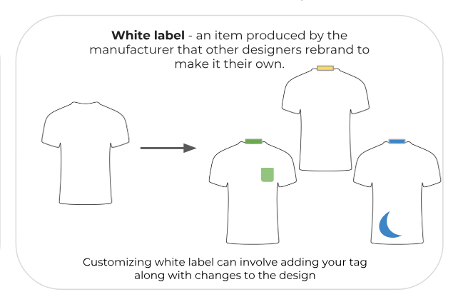 what is white label