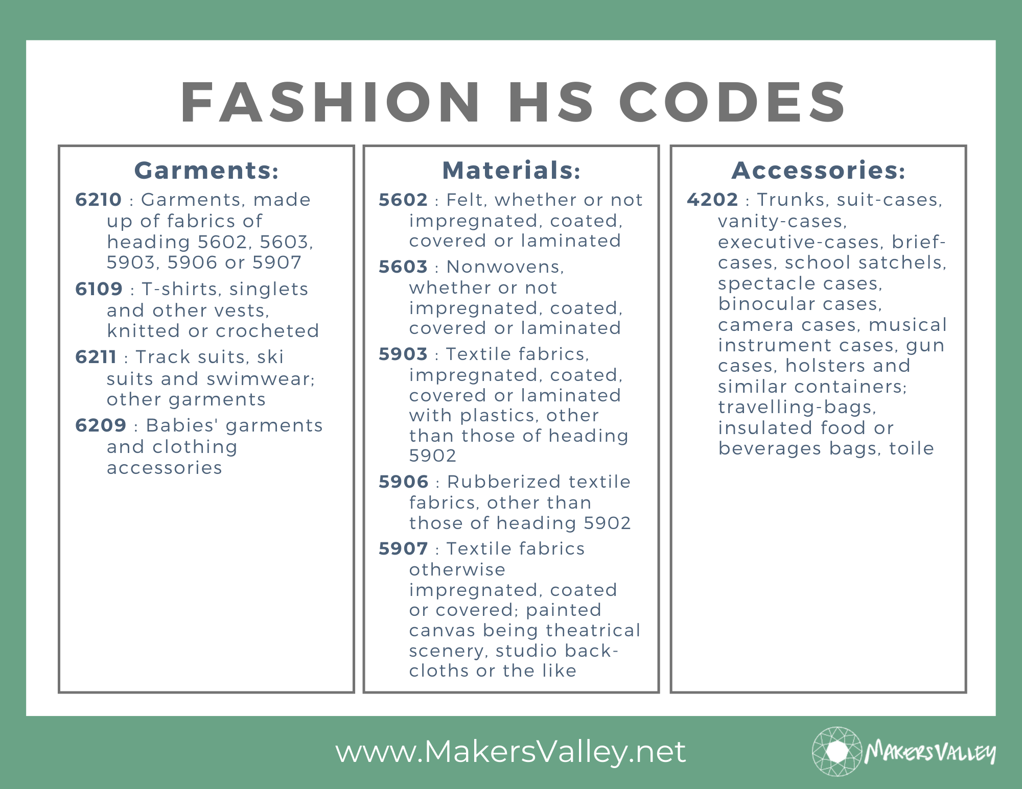 Fashion HS Codes   MakersValley