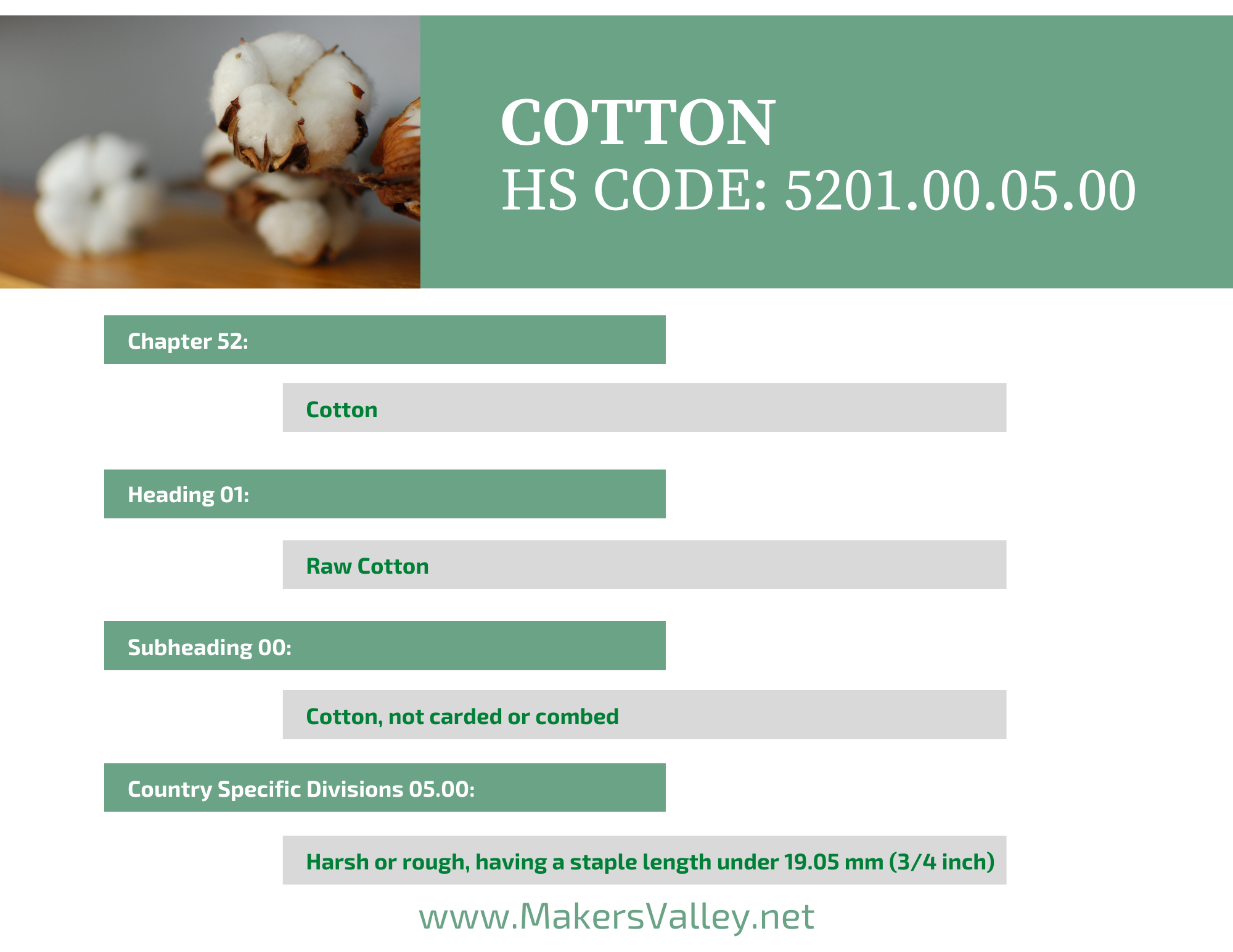 Cotton HS Code   MakersValley